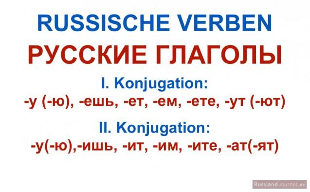 Personalendungen der russischen Verben der I. und II. Konjugation im Präsens