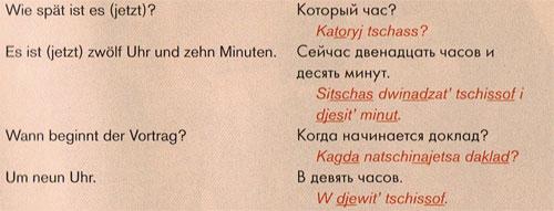 Groovy Basics Russisch - Ausschnitt 05