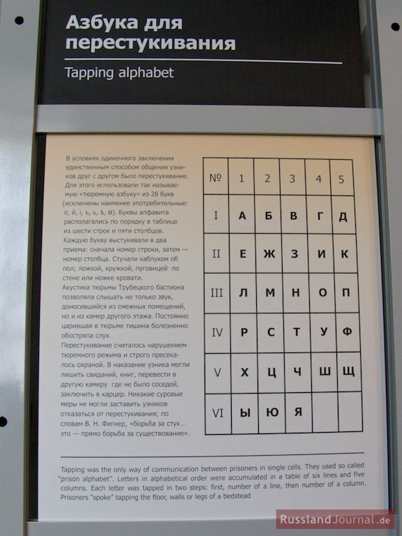 Alphabet der Klopf-Zeichen, die die Gefangenen genutzt haben, um miteinander zu kommunizieren