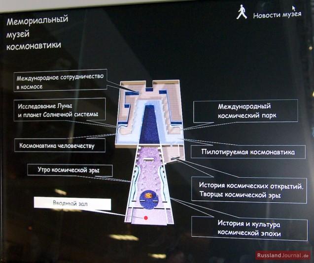 Übersichtsplan des Raumfahrt-Museums