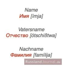 Russische Namen