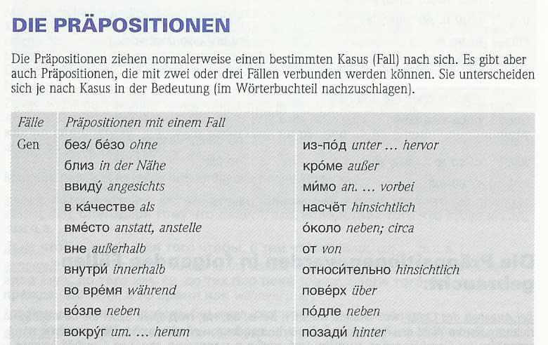 Tabelle mit russischen Präpositionen im PONS Kompaktwörterbuch Russisch