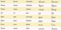Russische Wörter in Druck- und Schreibschrift aus dem Lehrbuch von Lextra Russisch Sprachkurs Plus