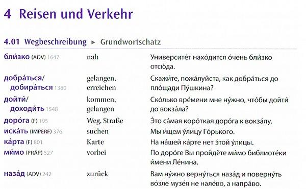 """Vokabeln für Wegbeschreibung aus dem Kapitel """"Reisen und Verkehr"""" von Lextra Grund- und Aufbauwortschatz Russisch"""