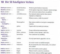 """Ausschnitt aus dem Kapitel """"Die 50 häufigsten Verben"""" von Lextra Grund- und Aufbauwortschatz Russisch"""