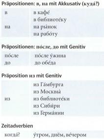 Tabelle mit Präpositionen und Fällen, die sie verlangen, im Lehrbuch MOCT 1 Russisch für Anfänger