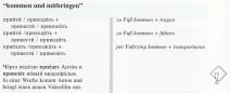 """Gebrauch von russischen Verben für """"kommen und mitbringen"""" aus PONS Praxis-Grammatik Russisch"""