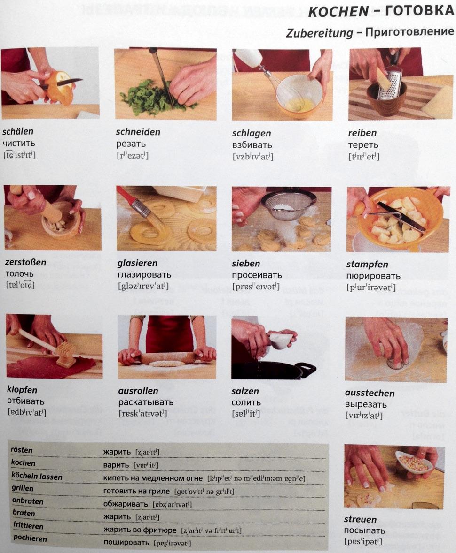 PONS Bildwörterbuch Russisch Deutsch Kochen