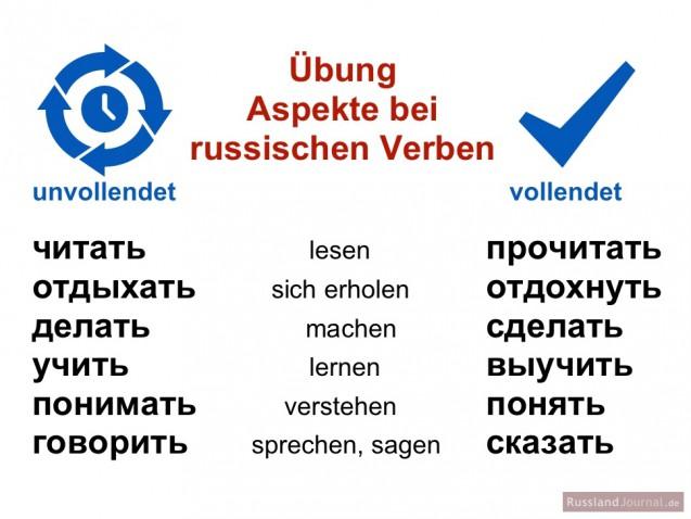 Übung Aspekte bei russischen Verben-1