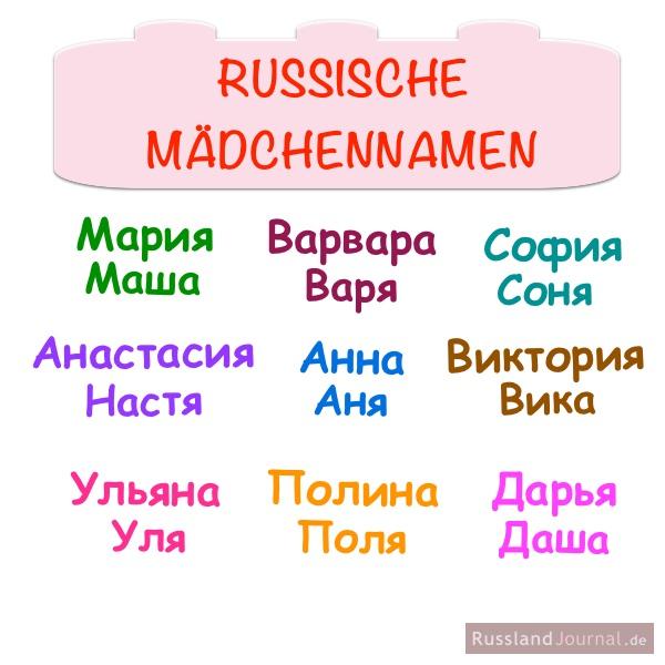 russischer mädchenname