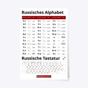 Russisches Alphabet und Tastatur